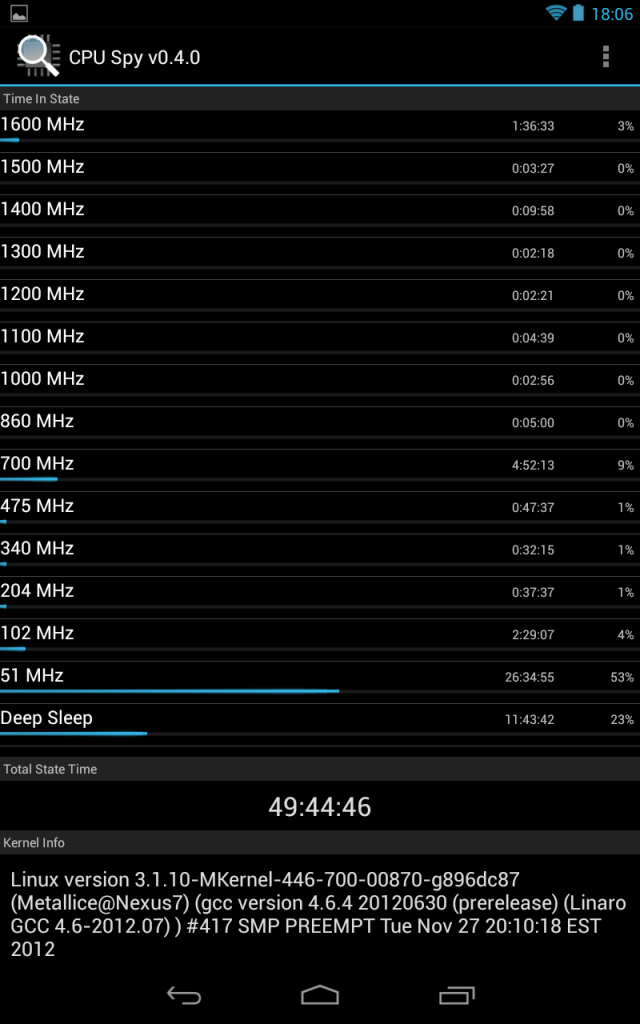 Nexus 7 Browser Comparison and Overclocking   Gough's Tech ...
