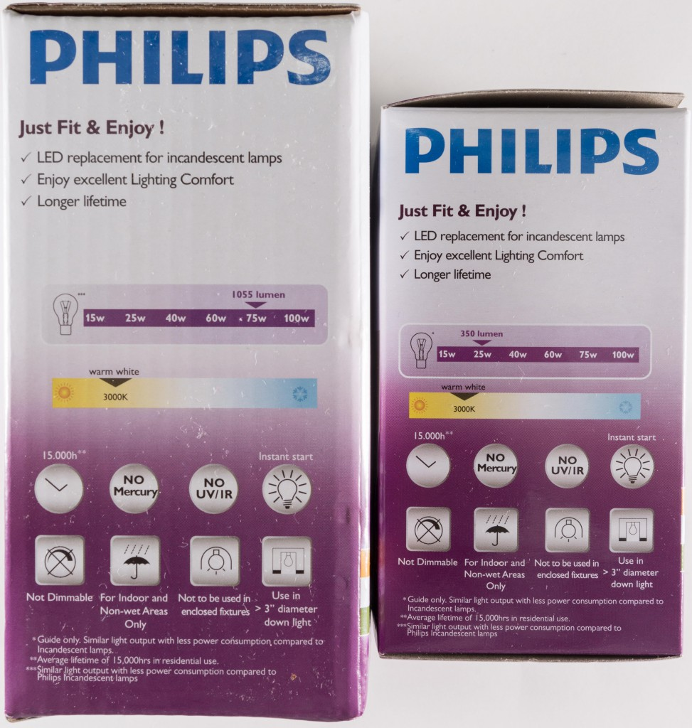 Philips 5w and 13w LED Globe Box Outer Side